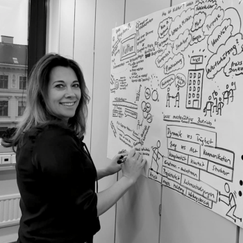 Business Life Coaching Kerstin Tomancok Wien Korneuburg Grafik Recording Visual Facilitation Visualisierungen im Coaching Prozess