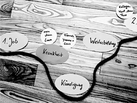 Business Life Coaching Kerstin Tomancok Beratung Wien Korneuburg Lifeline